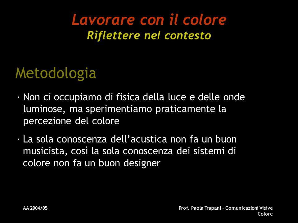 AA 2004/05Prof. Paola Trapani - Comunicazioni Visive Colore Lavorare con il colore Riflettere nel contesto Metodologia ·Non ci occupiamo di fisica del
