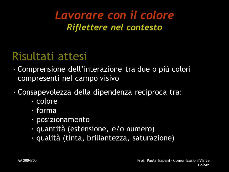 AA 2004/05Prof. Paola Trapani - Comunicazioni Visive Colore Lavorare con il colore Riflettere nel contesto Risultati attesi ·Comprensione dellinterazi