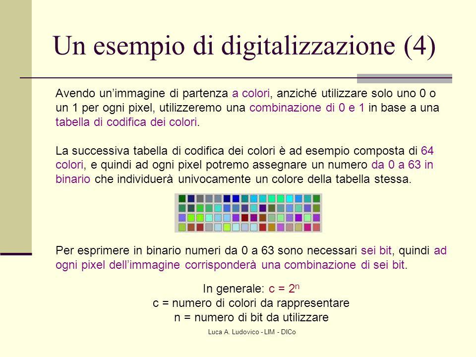 Luca A. Ludovico - LIM - DICo Un esempio di digitalizzazione (4) Avendo unimmagine di partenza a colori, anziché utilizzare solo uno 0 o un 1 per ogni