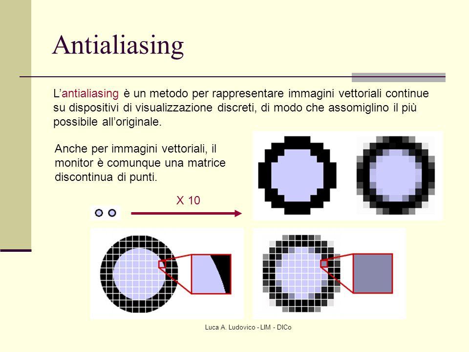Luca A. Ludovico - LIM - DICo Antialiasing Lantialiasing è un metodo per rappresentare immagini vettoriali continue su dispositivi di visualizzazione