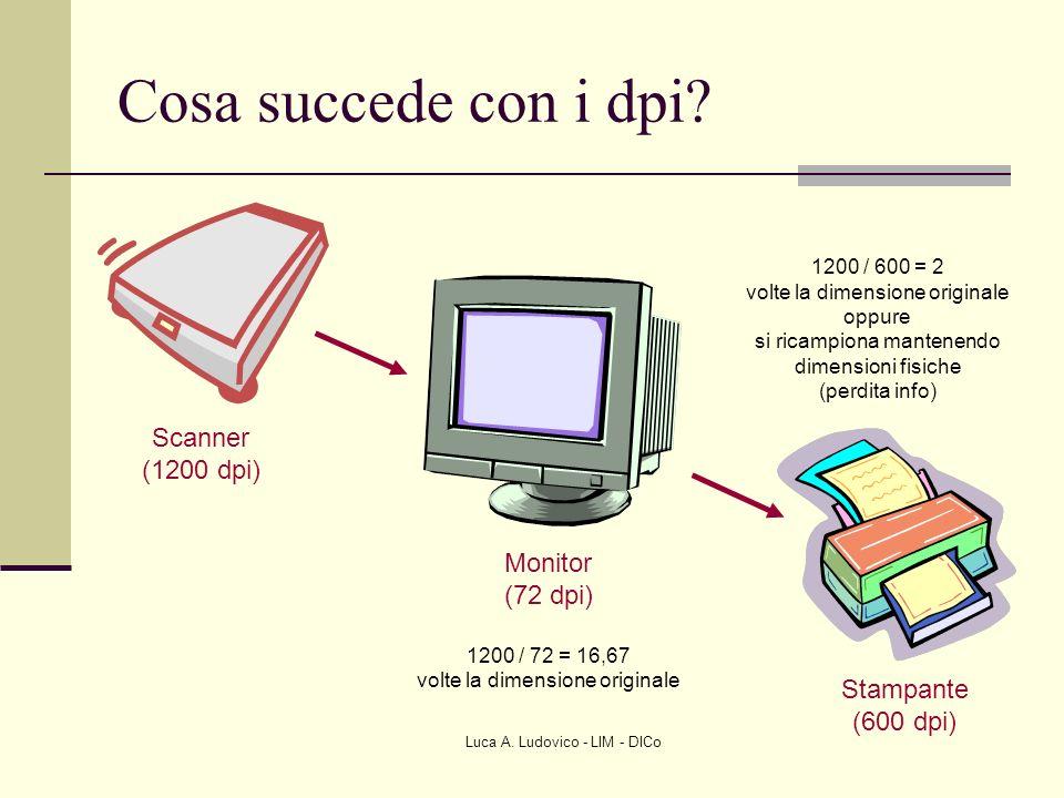 Luca A. Ludovico - LIM - DICo Cosa succede con i dpi? Scanner (1200 dpi) Monitor (72 dpi) 1200 / 72 = 16,67 volte la dimensione originale Stampante (6
