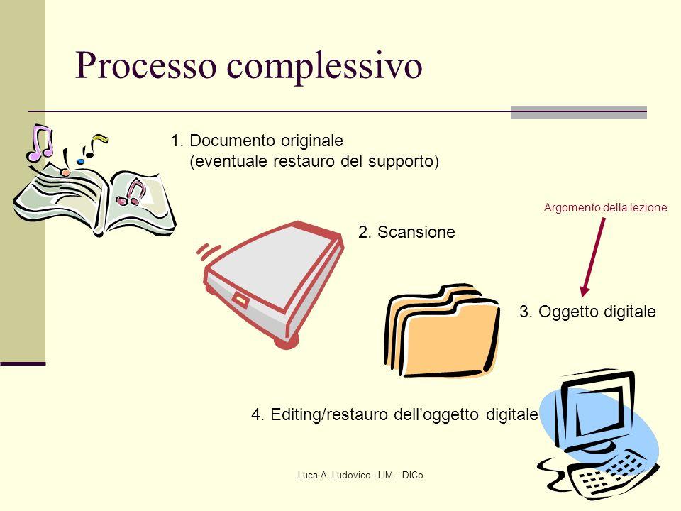 Luca A. Ludovico - LIM - DICo Processo complessivo 1. Documento originale (eventuale restauro del supporto) 2. Scansione 3. Oggetto digitale 4. Editin