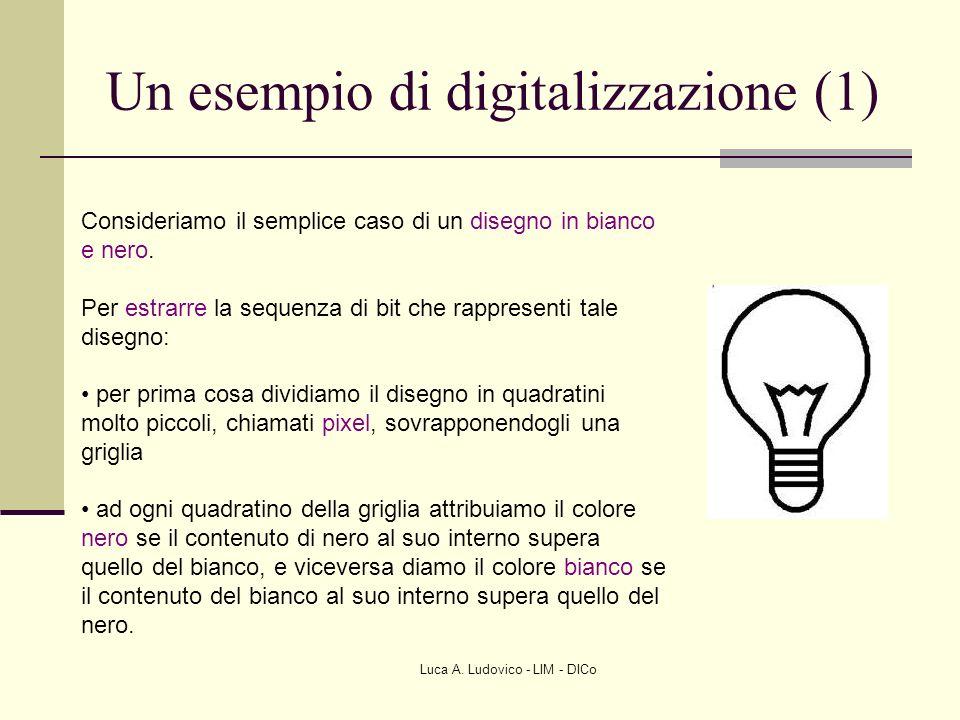 Luca A. Ludovico - LIM - DICo Un esempio di digitalizzazione (1) Consideriamo il semplice caso di un disegno in bianco e nero. Per estrarre la sequenz