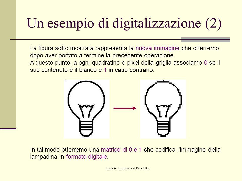 Luca A. Ludovico - LIM - DICo Un esempio di digitalizzazione (2) La figura sotto mostrata rappresenta la nuova immagine che otterremo dopo aver portat
