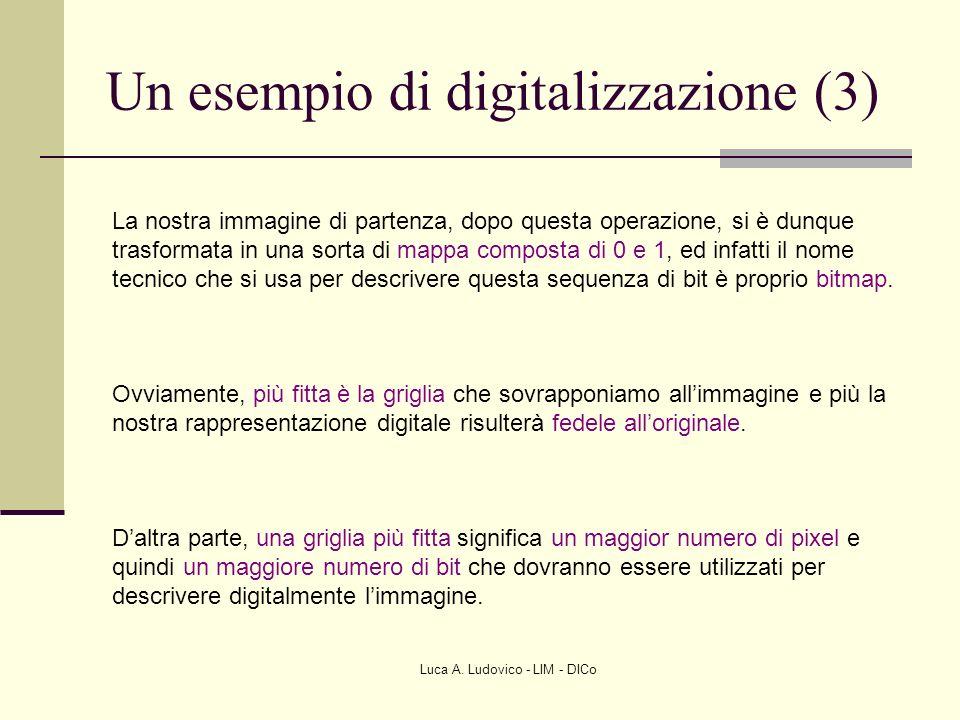 Luca A. Ludovico - LIM - DICo Un esempio di digitalizzazione (3) La nostra immagine di partenza, dopo questa operazione, si è dunque trasformata in un