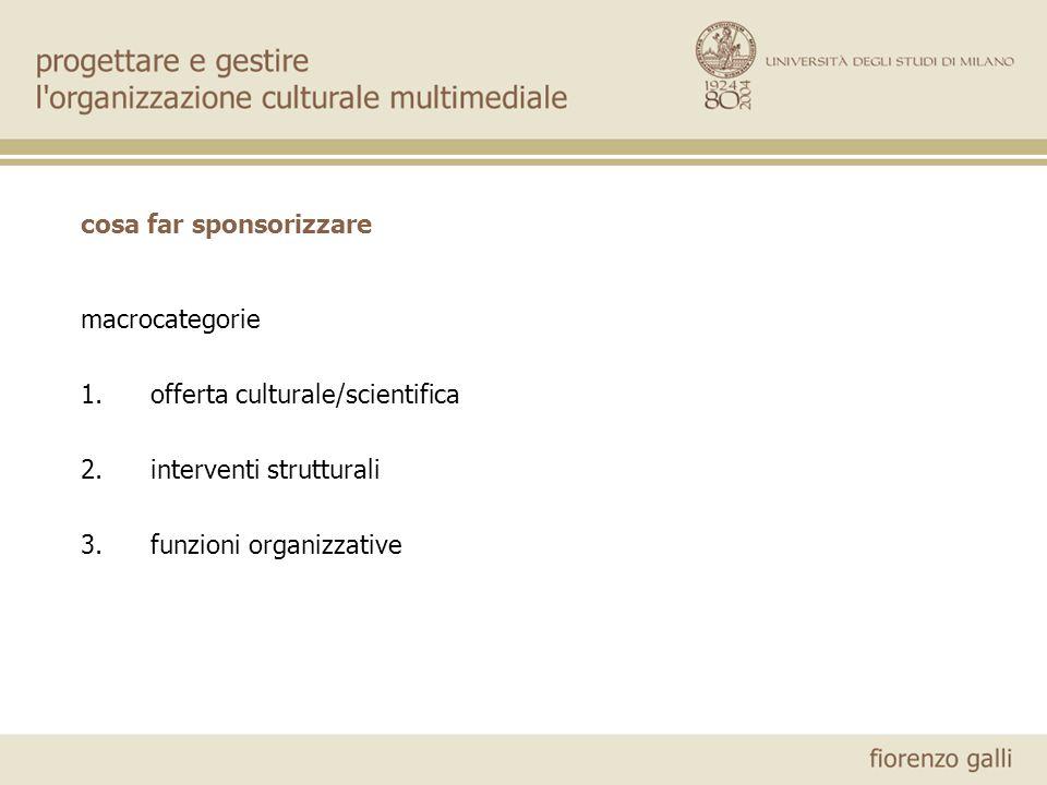 macrocategorie 1.offerta culturale/scientifica 2.interventi strutturali 3.funzioni organizzative cosa far sponsorizzare