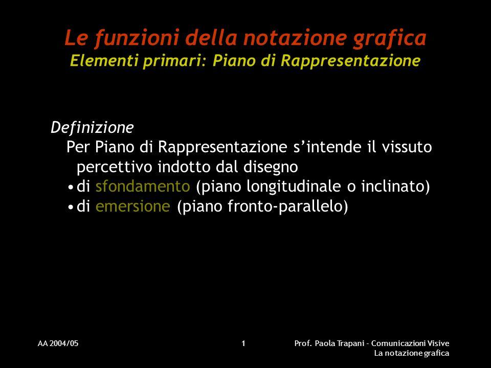 AA 2004/05Prof. Paola Trapani - Comunicazioni Visive La notazione grafica 1 Le funzioni della notazione grafica Elementi primari: Piano di Rappresenta