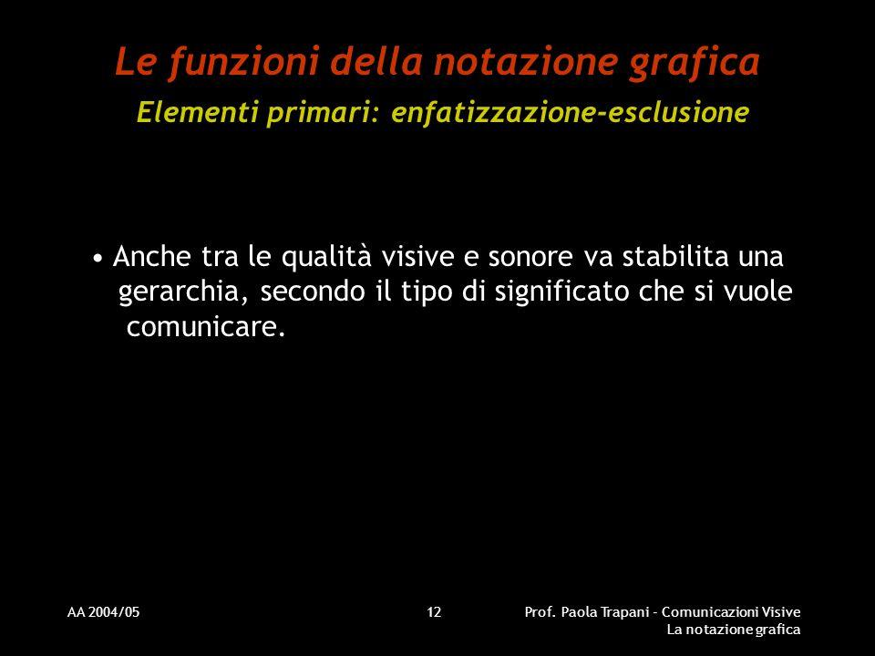 AA 2004/05Prof. Paola Trapani - Comunicazioni Visive La notazione grafica 12 Le funzioni della notazione grafica Elementi primari: enfatizzazione-escl