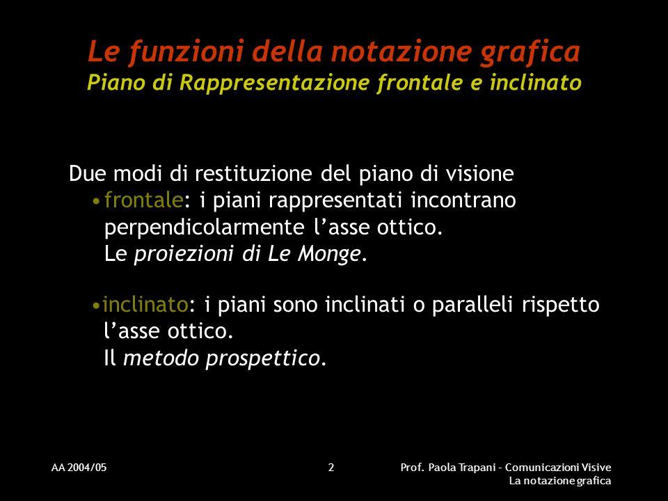 AA 2004/05Prof. Paola Trapani - Comunicazioni Visive La notazione grafica 2 Le funzioni della notazione grafica Piano di Rappresentazione frontale e i