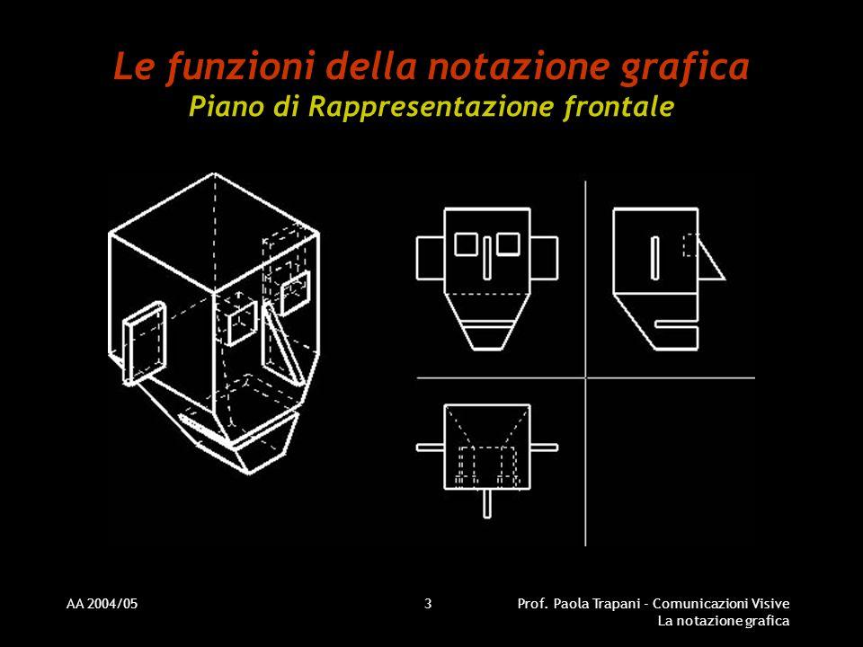 AA 2004/05Prof. Paola Trapani - Comunicazioni Visive La notazione grafica 3 Le funzioni della notazione grafica Piano di Rappresentazione frontale