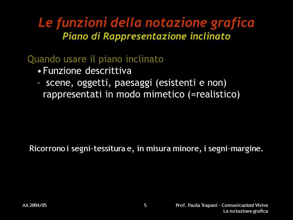 AA 2004/05Prof. Paola Trapani - Comunicazioni Visive La notazione grafica 5 Le funzioni della notazione grafica Piano di Rappresentazione inclinato Qu