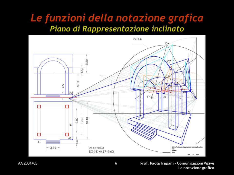 AA 2004/05Prof. Paola Trapani - Comunicazioni Visive La notazione grafica 6 Le funzioni della notazione grafica Piano di Rappresentazione inclinato