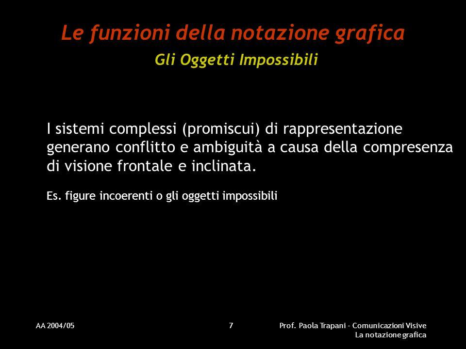 AA 2004/05Prof. Paola Trapani - Comunicazioni Visive La notazione grafica 7 Le funzioni della notazione grafica Gli Oggetti Impossibili I sistemi comp