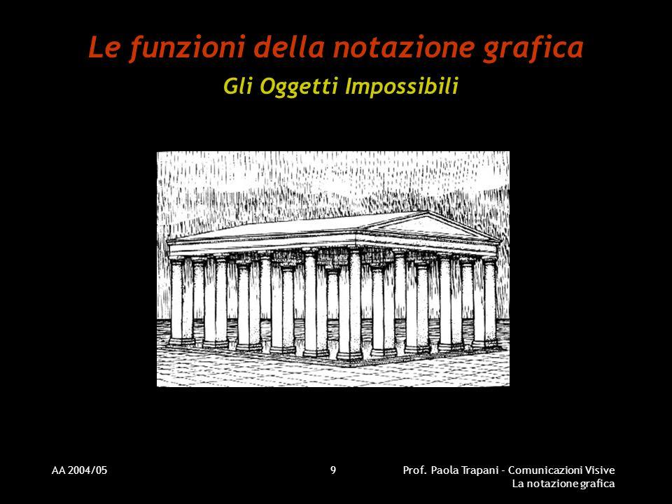 AA 2004/05Prof. Paola Trapani - Comunicazioni Visive La notazione grafica 9 Le funzioni della notazione grafica Gli Oggetti Impossibili