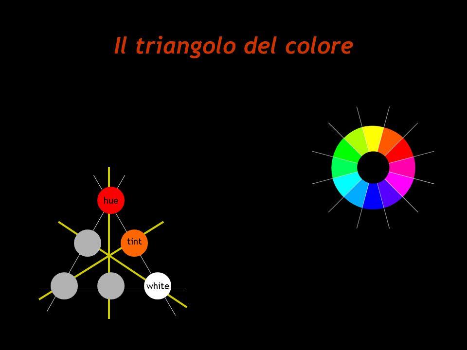 Il triangolo del colore hue white tint