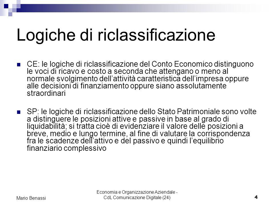 Economia e Organizzazione Aziendale - CdL Comunicazione Digitale (24)5 Mario Benassi Riclassificazione di CE a ricavi e costo del venduto + Ricavi di vendita - Costo del venduto Risultato netto Gest.