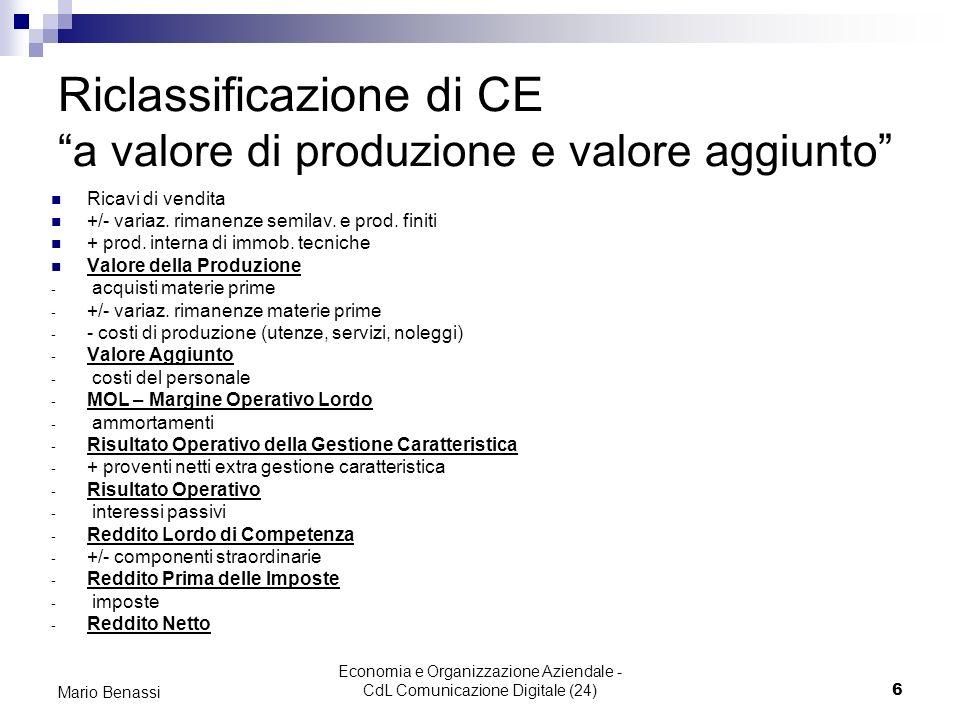 Economia e Organizzazione Aziendale - CdL Comunicazione Digitale (24)6 Mario Benassi Riclassificazione di CE a valore di produzione e valore aggiunto