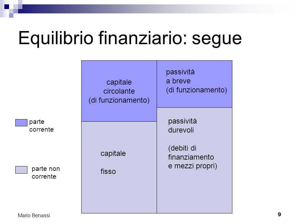 9 Mario Benassi Equilibrio finanziario: segue capitale circolante (di funzionamento) parte corrente parte non corrente passività a breve (di funzionam