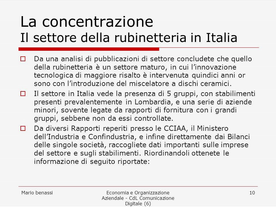 Mario benassiEconomia e Organizzazione Aziendale - CdL Comunicazione Digitale (6) 10 La concentrazione Il settore della rubinetteria in Italia Da una
