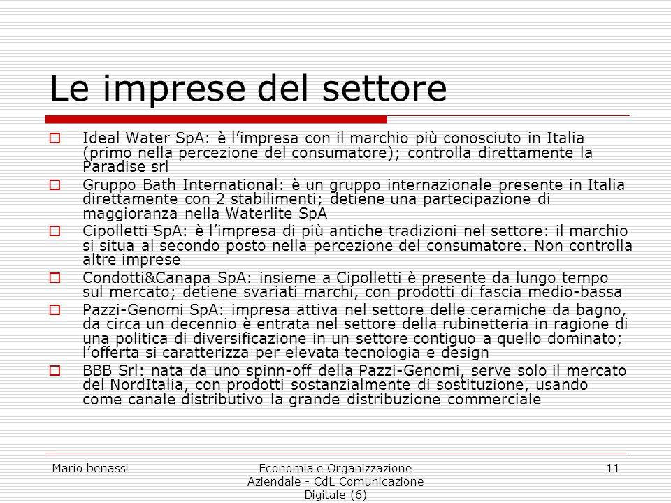 Mario benassiEconomia e Organizzazione Aziendale - CdL Comunicazione Digitale (6) 11 Le imprese del settore Ideal Water SpA: è limpresa con il marchio