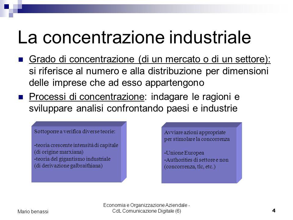Economia e Organizzazione Aziendale - CdL Comunicazione Digitale (6)5 Mario benassi La concentrazione industriale Le diverse accezioni Globale (di una area, di un Paese) Di un settore (es.
