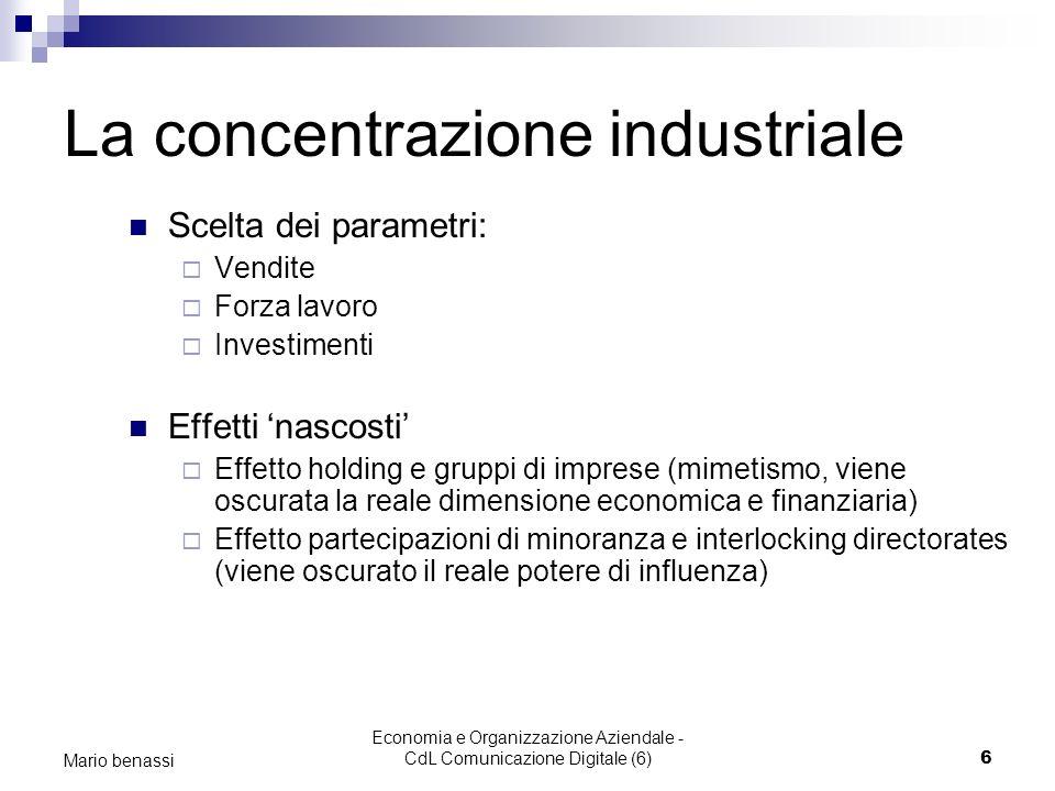 Economia e Organizzazione Aziendale - CdL Comunicazione Digitale (6)6 Mario benassi La concentrazione industriale Scelta dei parametri: Vendite Forza