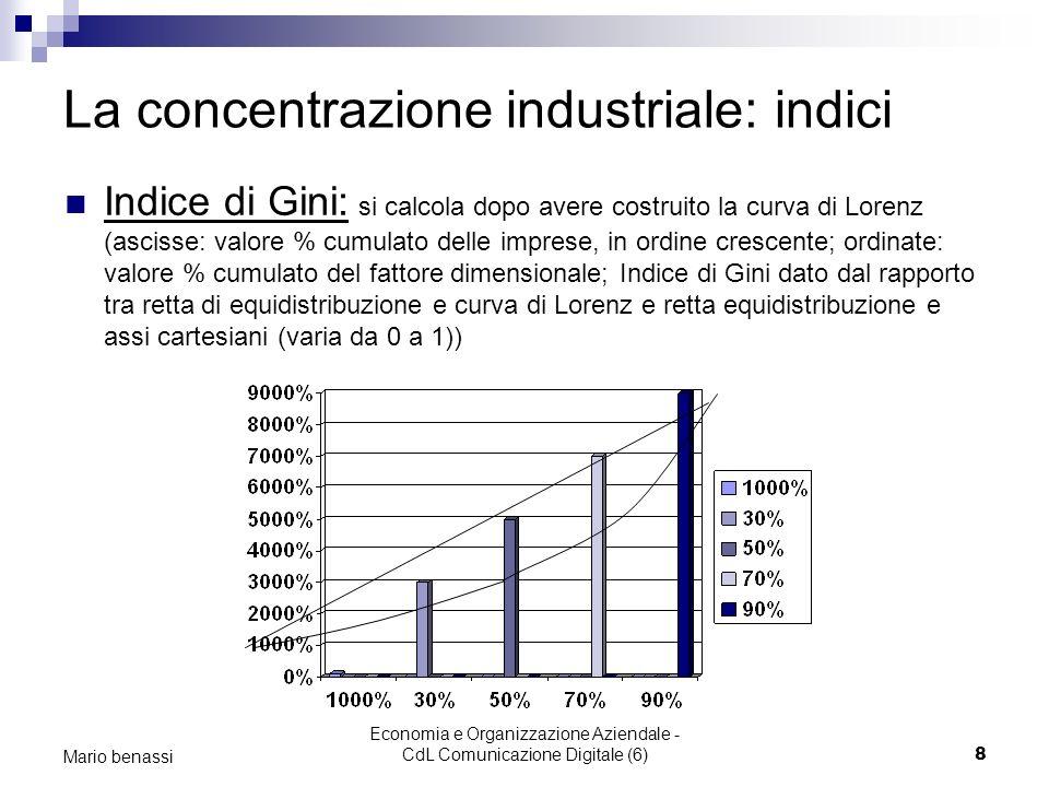 Economia e Organizzazione Aziendale - CdL Comunicazione Digitale (6)8 Mario benassi La concentrazione industriale: indici Indice di Gini: si calcola d