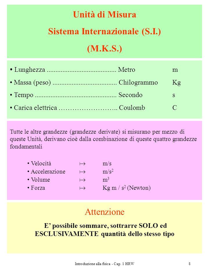Introduzione alla fisica - Cap. 1 HRW8 Unità di Misura Sistema Internazionale (S.I.) (M.K.S.) Lunghezza........................................ Metrom