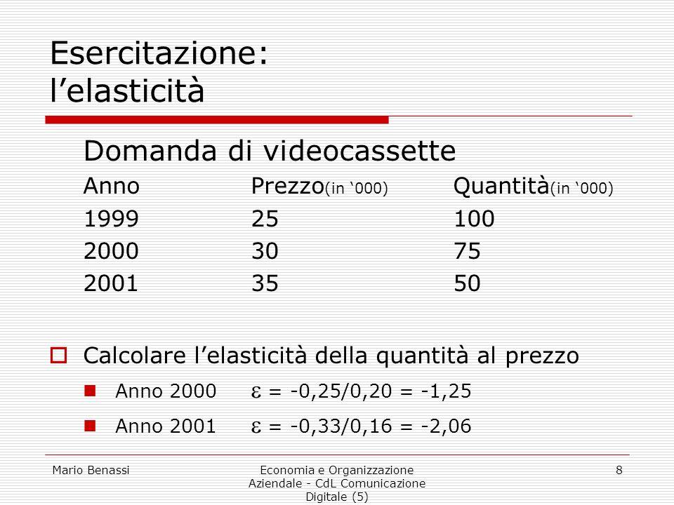 Mario BenassiEconomia e Organizzazione Aziendale - CdL Comunicazione Digitale (5) 8 Esercitazione: lelasticità Domanda di videocassette AnnoPrezzo (in 000) Quantità (in 000) 199925100 20003075 20013550 Calcolare lelasticità della quantità al prezzo Anno 2000 = -0,25/0,20 = -1,25 Anno 2001 = -0,33/0,16 = -2,06