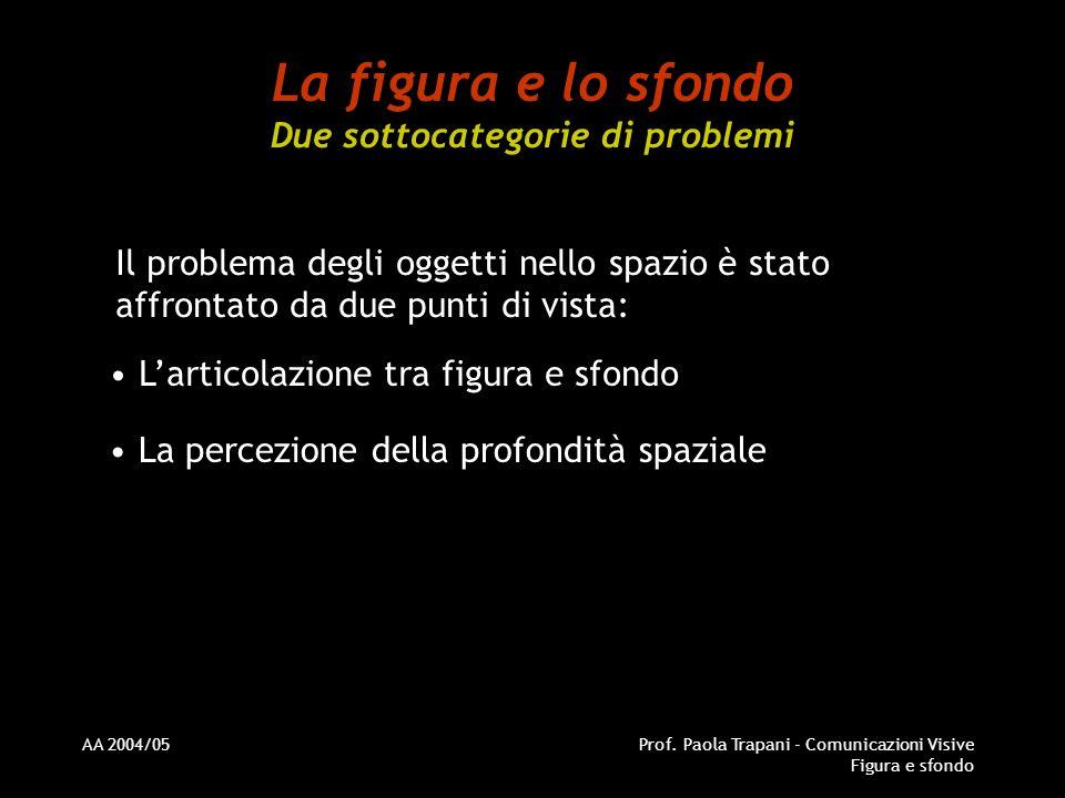 AA 2004/05Prof. Paola Trapani - Comunicazioni Visive Figura e sfondo La figura e lo sfondo Due sottocategorie di problemi Il problema degli oggetti ne