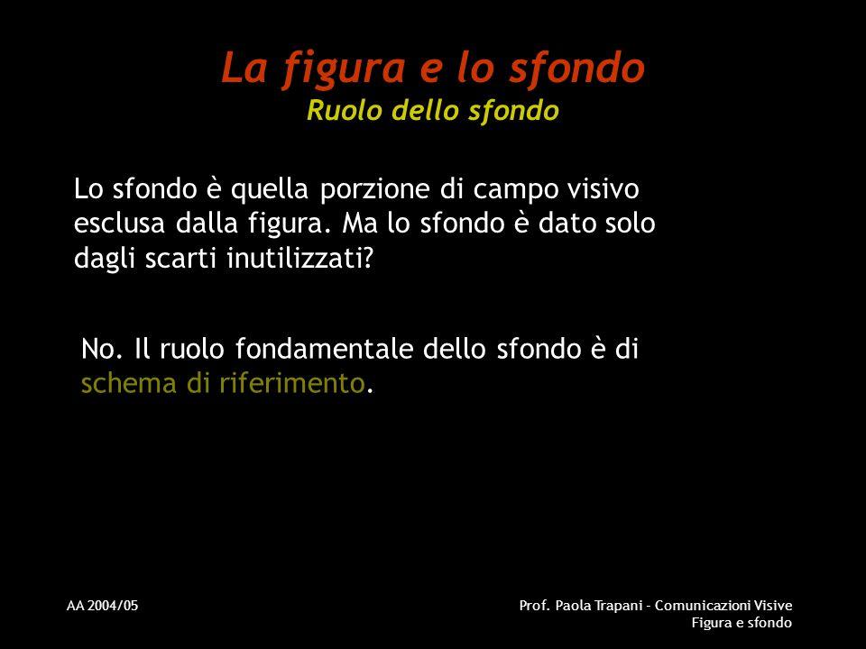 AA 2004/05Prof. Paola Trapani - Comunicazioni Visive Figura e sfondo La figura e lo sfondo Ruolo dello sfondo Lo sfondo è quella porzione di campo vis