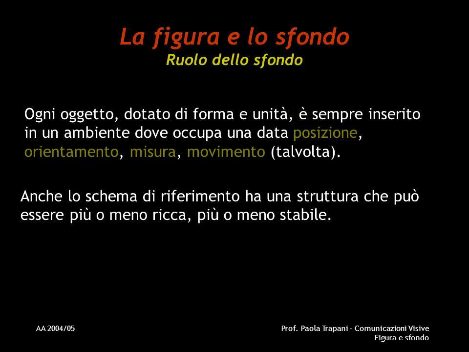 AA 2004/05Prof. Paola Trapani - Comunicazioni Visive Figura e sfondo La figura e lo sfondo Ruolo dello sfondo Ogni oggetto, dotato di forma e unità, è