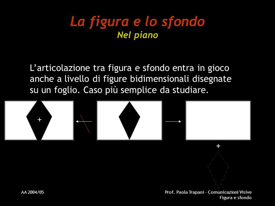 AA 2004/05Prof. Paola Trapani - Comunicazioni Visive Figura e sfondo La figura e lo sfondo Nel piano Larticolazione tra figura e sfondo entra in gioco