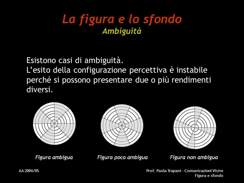 AA 2004/05Prof. Paola Trapani - Comunicazioni Visive Figura e sfondo La figura e lo sfondo Ambiguità Esistono casi di ambiguità. Lesito della configur