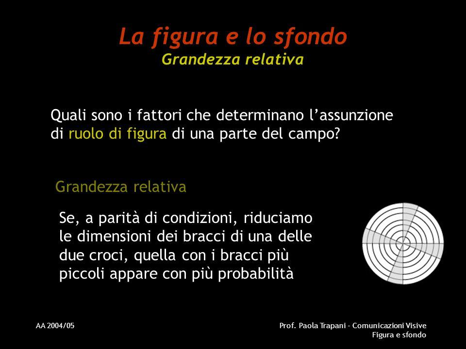AA 2004/05Prof. Paola Trapani - Comunicazioni Visive Figura e sfondo La figura e lo sfondo Grandezza relativa Quali sono i fattori che determinano las