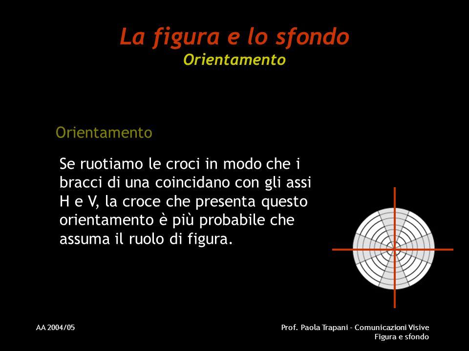 AA 2004/05Prof. Paola Trapani - Comunicazioni Visive Figura e sfondo La figura e lo sfondo Orientamento Orientamento Se ruotiamo le croci in modo che