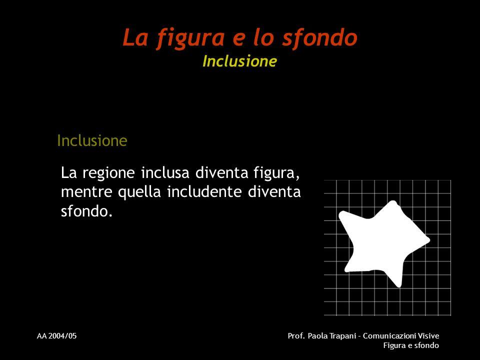 AA 2004/05Prof. Paola Trapani - Comunicazioni Visive Figura e sfondo La figura e lo sfondo Inclusione Inclusione La regione inclusa diventa figura, me