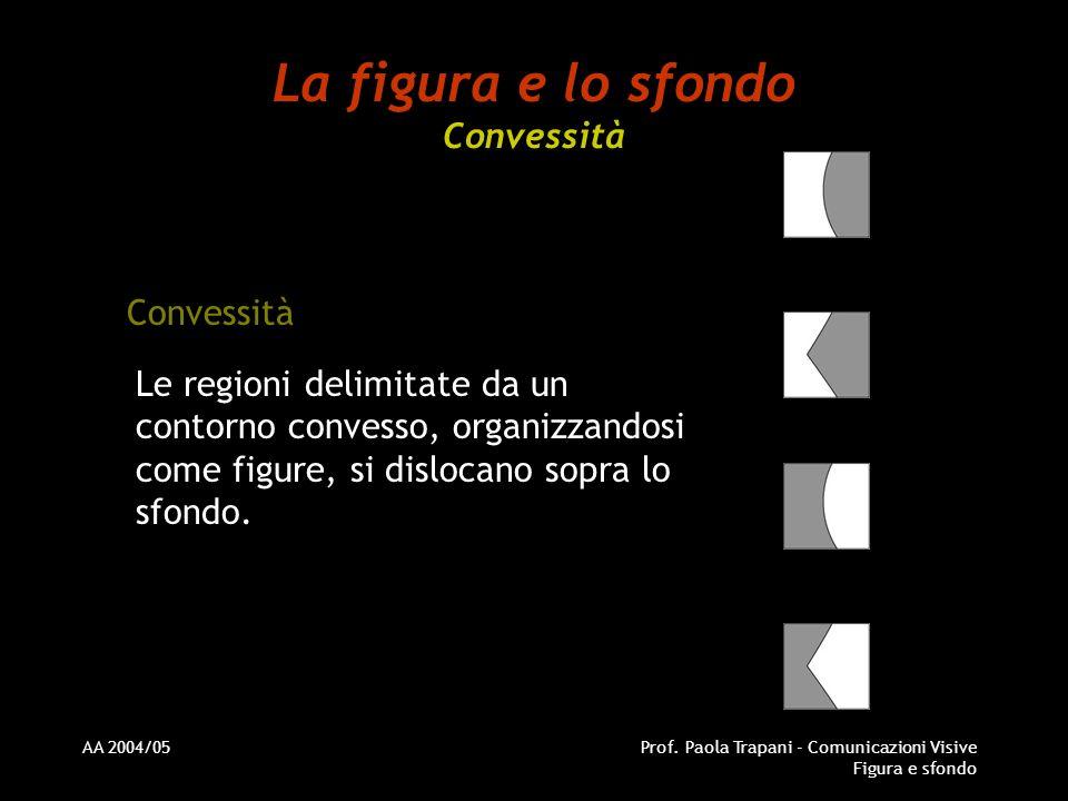 AA 2004/05Prof. Paola Trapani - Comunicazioni Visive Figura e sfondo La figura e lo sfondo Convessità Convessità Le regioni delimitate da un contorno