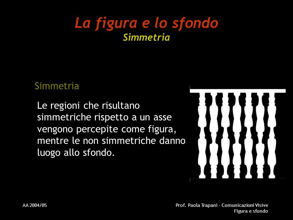 AA 2004/05Prof. Paola Trapani - Comunicazioni Visive Figura e sfondo La figura e lo sfondo Simmetria Simmetria Le regioni che risultano simmetriche ri