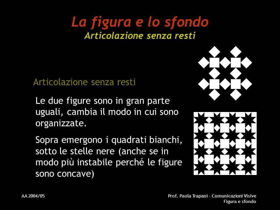 AA 2004/05Prof. Paola Trapani - Comunicazioni Visive Figura e sfondo La figura e lo sfondo Articolazione senza resti Articolazione senza resti Le due