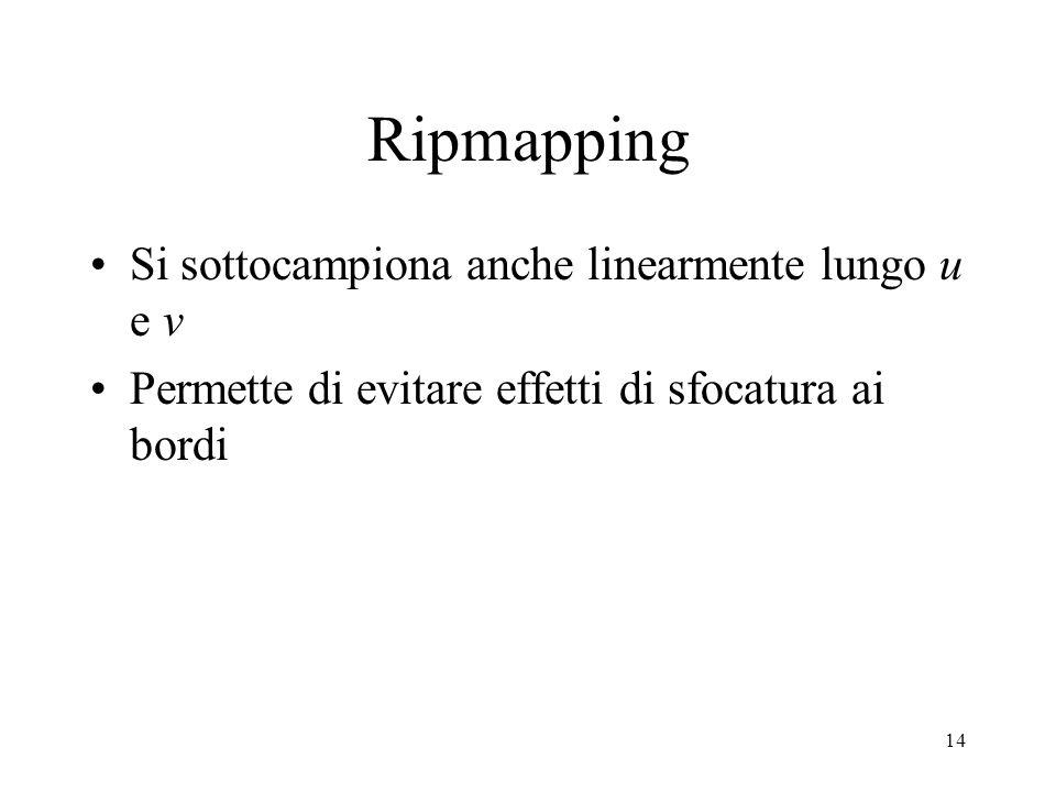 14 Ripmapping Si sottocampiona anche linearmente lungo u e v Permette di evitare effetti di sfocatura ai bordi