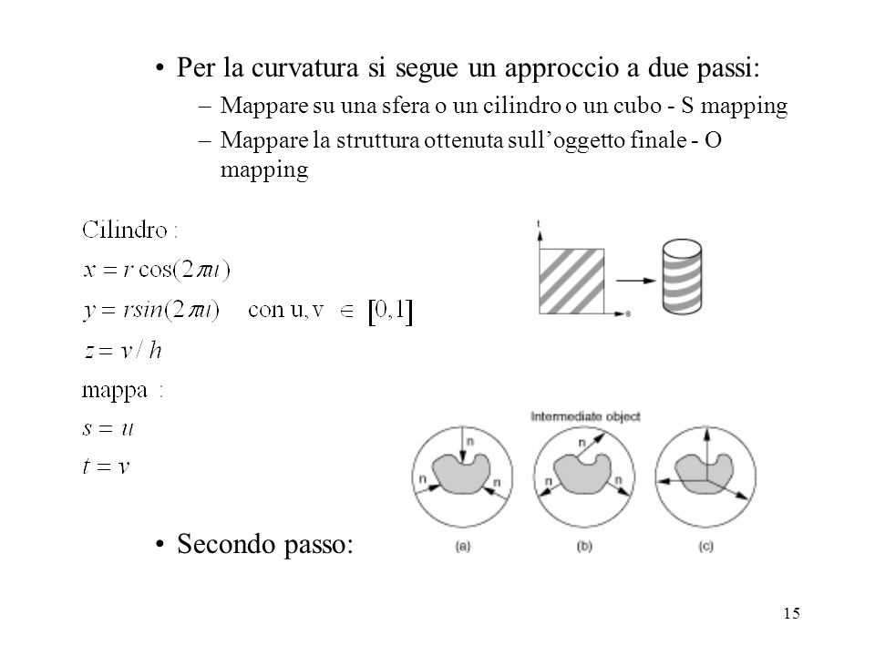 15 Per la curvatura si segue un approccio a due passi: –Mappare su una sfera o un cilindro o un cubo - S mapping –Mappare la struttura ottenuta sullog