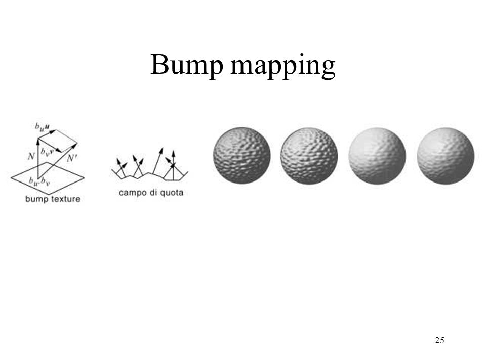 25 Bump mapping