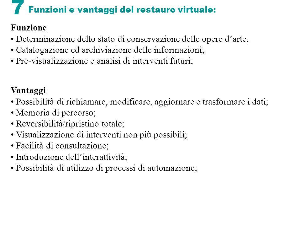 7 Funzioni e vantaggi del restauro virtuale: Funzione Determinazione dello stato di conservazione delle opere darte; Catalogazione ed archiviazione de