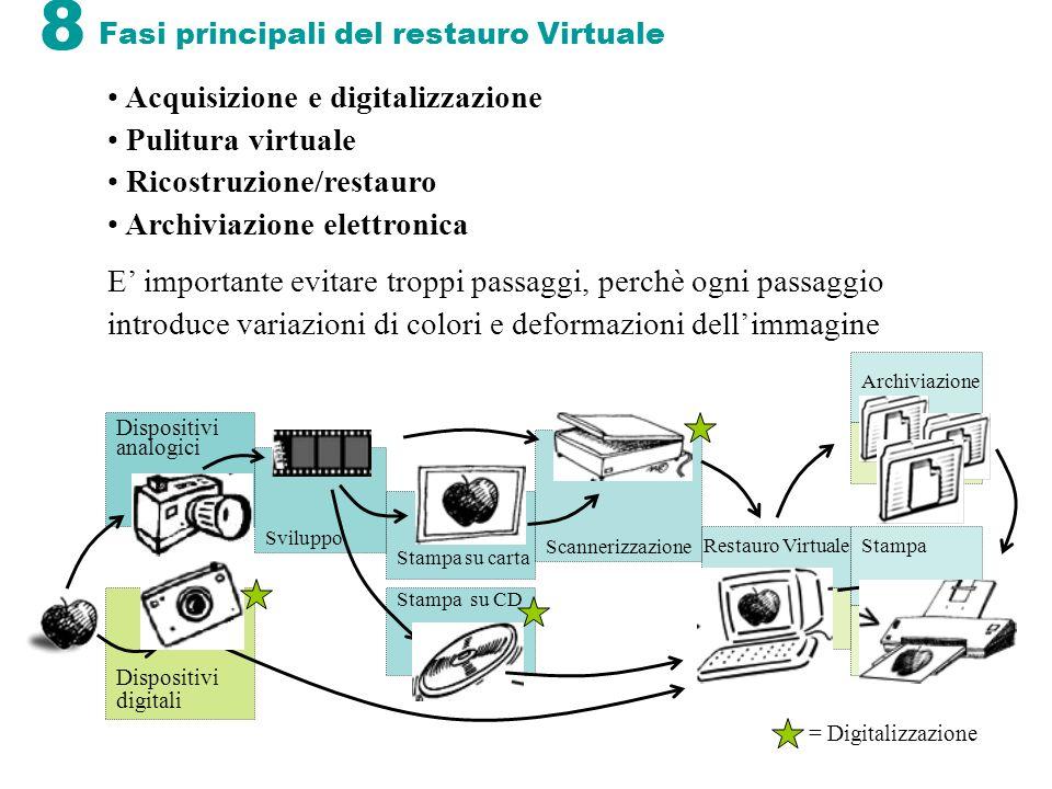 8 Fasi principali del restauro Virtuale Acquisizione e digitalizzazione Pulitura virtuale Ricostruzione/restauro Archiviazione elettronica Dispositivi