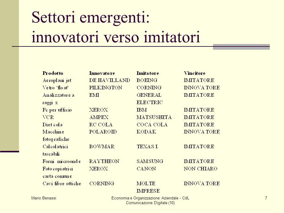 Mario Benassi Economia e Organizzazione Aziendale - CdL Comunicazione Digitale (10) 7 Settori emergenti: innovatori verso imitatori