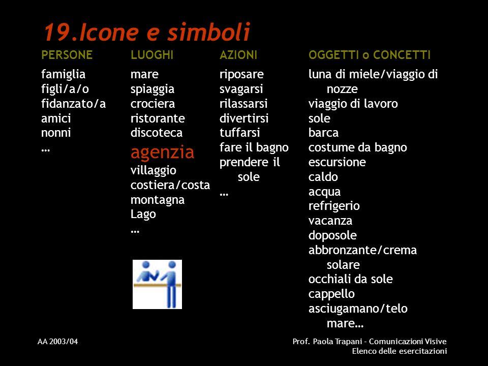 AA 2003/04Prof. Paola Trapani - Comunicazioni Visive Elenco delle esercitazioni 19.Icone e simboli PERSONELUOGHIAZIONIOGGETTI o CONCETTI famiglia figl