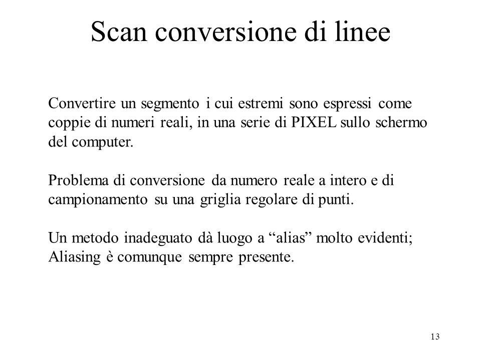 13 Scan conversione di linee Convertire un segmento i cui estremi sono espressi come coppie di numeri reali, in una serie di PIXEL sullo schermo del c
