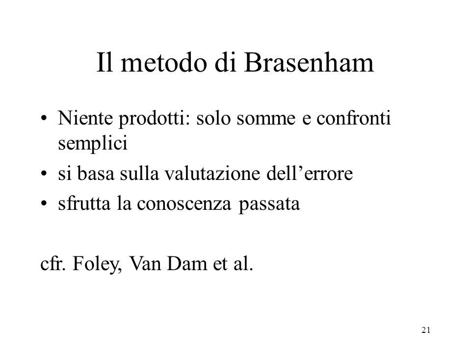 21 Il metodo di Brasenham Niente prodotti: solo somme e confronti semplici si basa sulla valutazione dellerrore sfrutta la conoscenza passata cfr. Fol