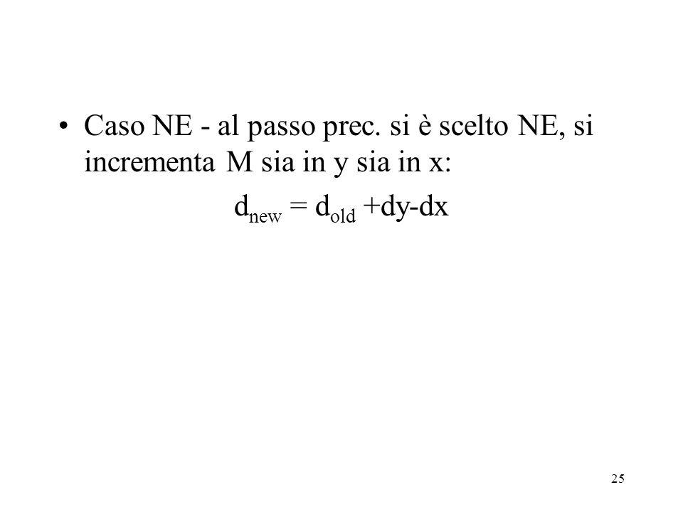 25 Caso NE - al passo prec. si è scelto NE, si incrementa M sia in y sia in x: d new = d old +dy-dx
